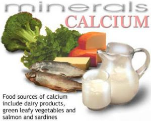 Calcium Rich Food Anti Inflammation Diet